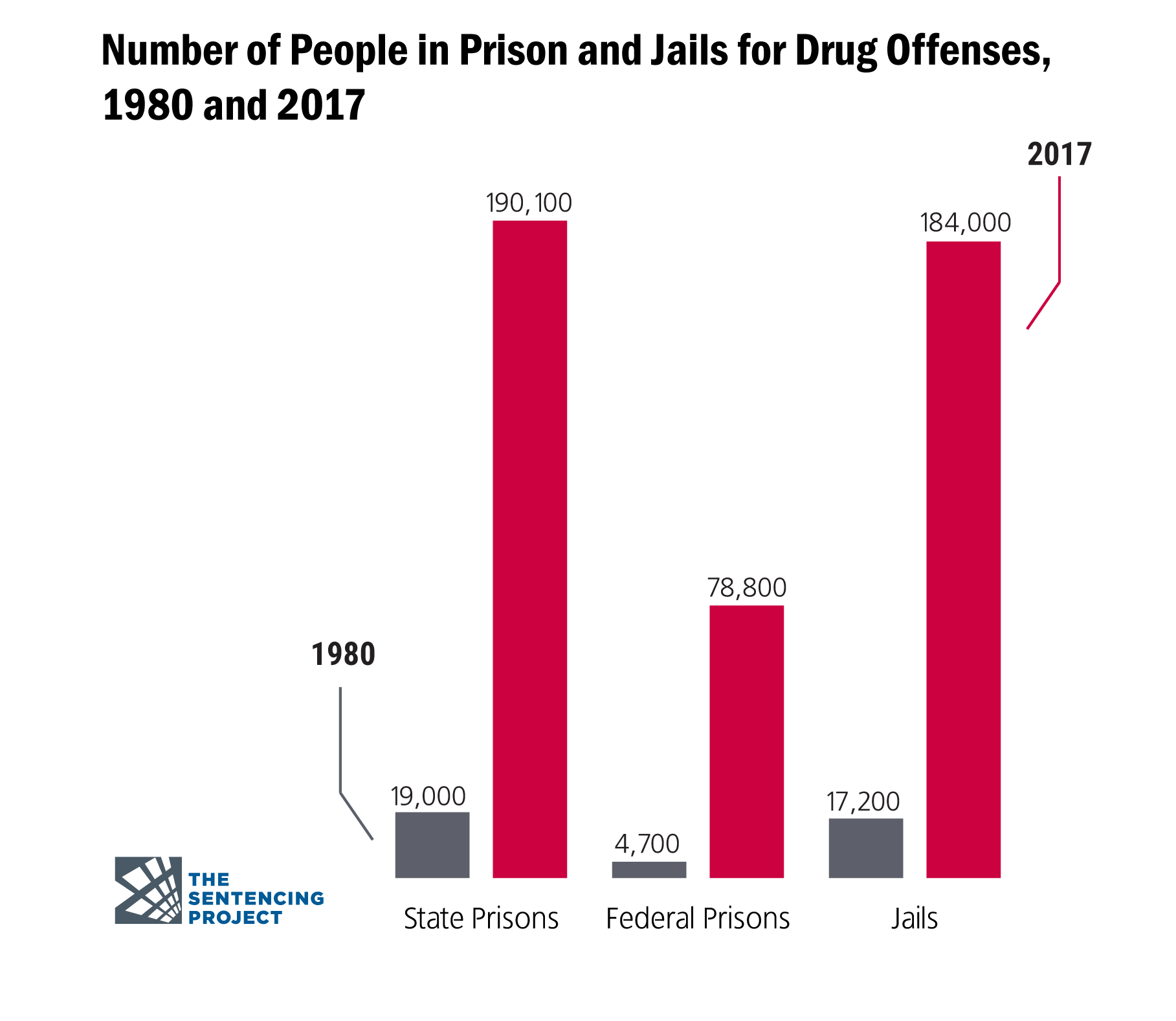 drug-offenses-prison-jail-alt